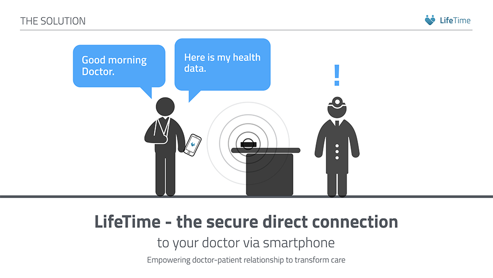 Connected-health_LifeTime_Pitchdeck